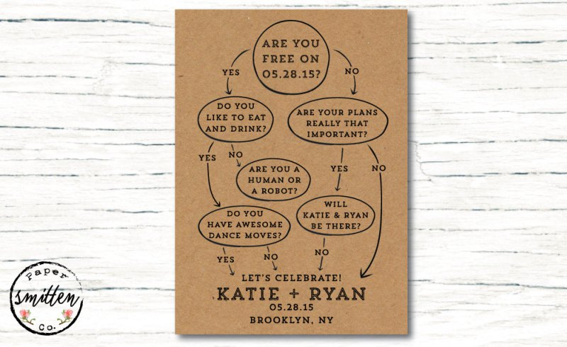 vicces esküvői meghívó szöveg